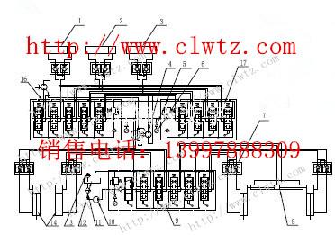 高空作业车液压系统原理图